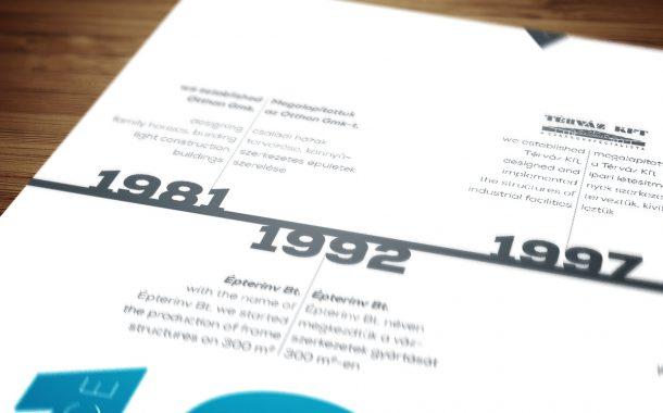 Kiadványtervezés: Térváz Kft. image kiadvány