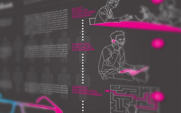 Kiadványtervezés: T-Systems márkamagazin