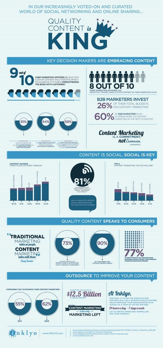 Statisztikai-infografika